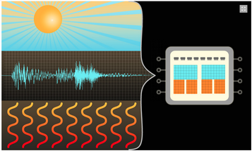 MIT Energy Scavenger Harvests Power from Light, Vibrations, and Heat