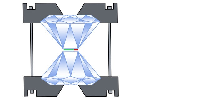 Diamonds Are a Crystallographer's Best Friend