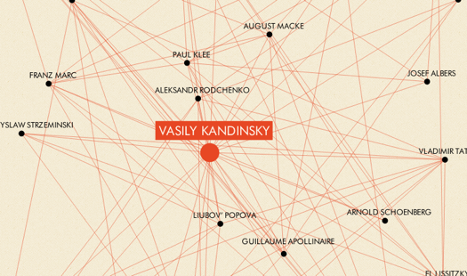 Mapping The Birth Of An Art Movement [Infographic]