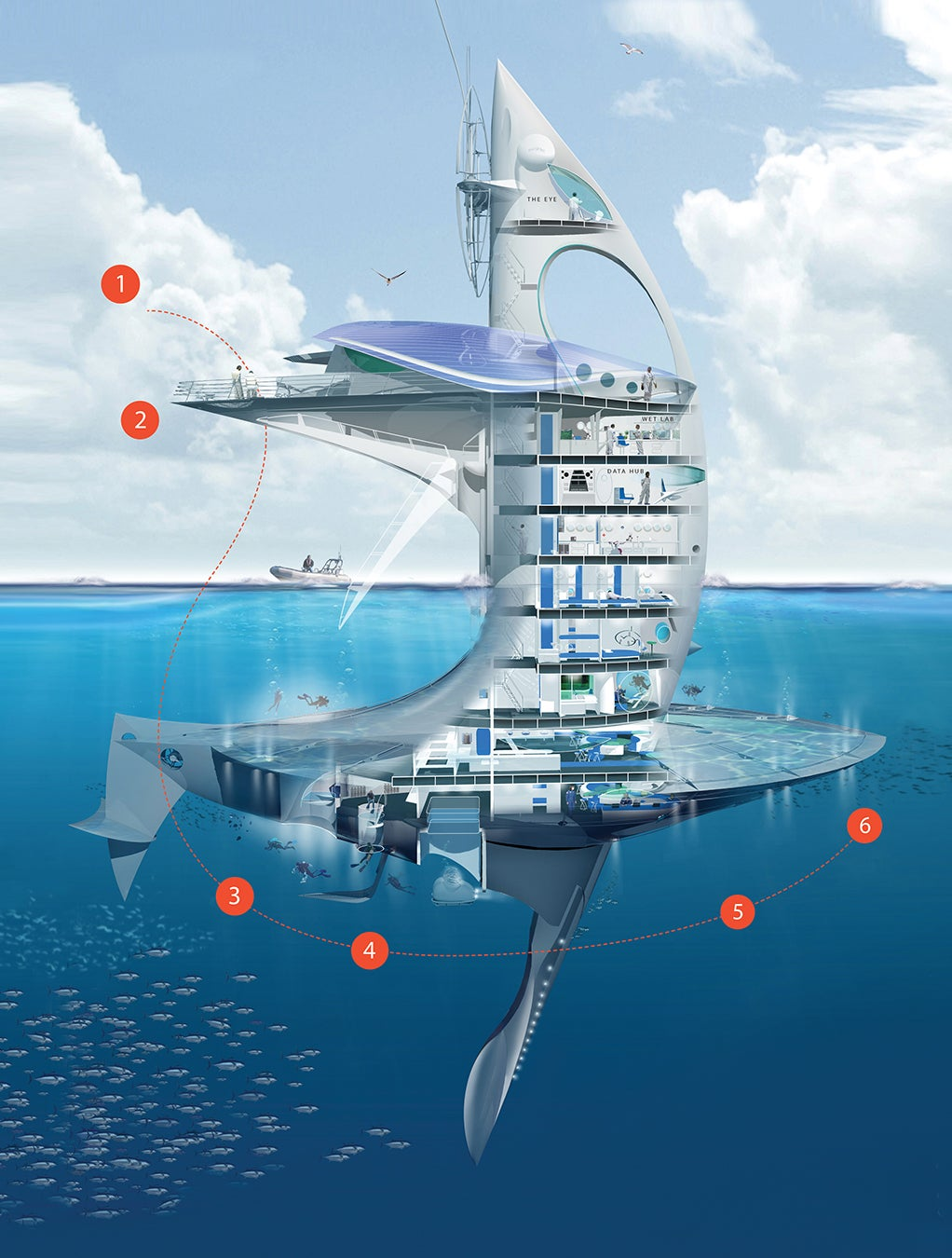 A Spaceship For The Sea