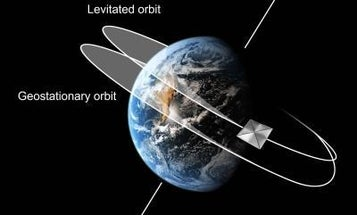 Levitating Satellites into Odd Orbits Can Make More Room in Space
