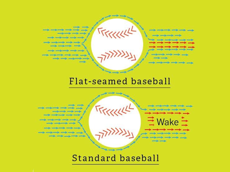 How It Works: The NCAA's New Flat-Seamed Baseball