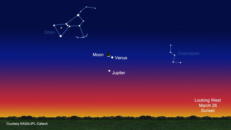 Watch the Planets Line Up With Crescent Moon in Rare Conjunction