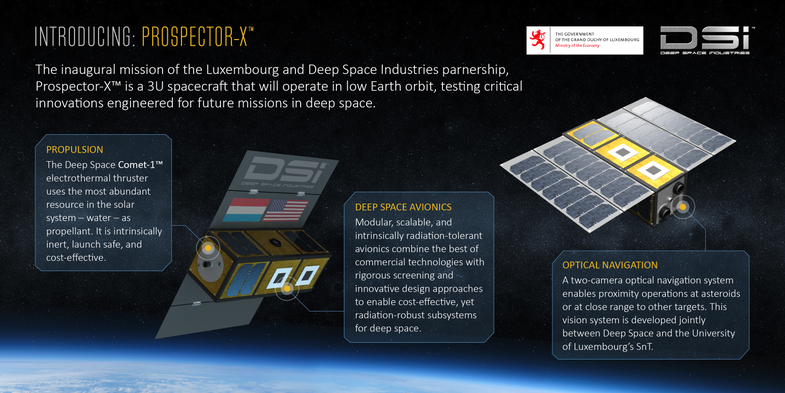 Luxembourg Announces New Asteroid Mining Spacecraft: Prospector-X