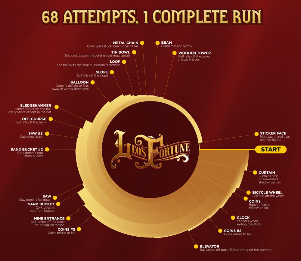 httpswww.popsci.comsitespopsci.comfilesimport2014leo-infographic.png