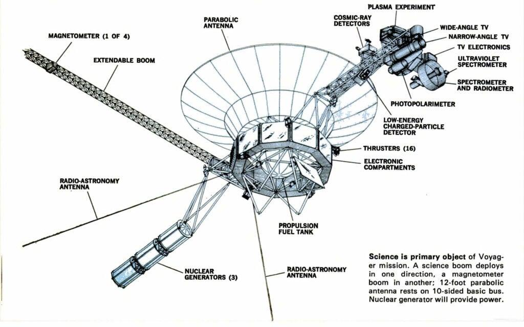 """Voyager"