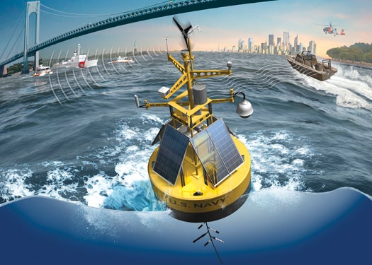 A Buoy-Based Security System For Our Ports