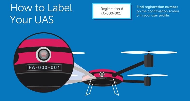 How To Label A Drone