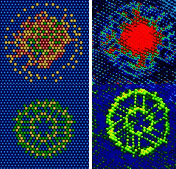 Molecule-Sized Computer Mimics Human Brain At Work