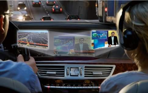 Mercedes-Benz Splitview: Clever LCD Screen Keeps Driver Informed, Passenger Entertained