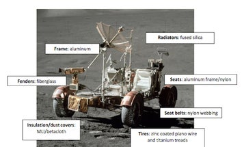 NASA Says: Please Don't Touch Our Stuff When You Go to the Moon