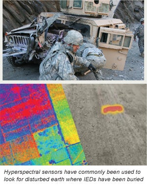 """Hyperspectral"