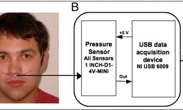 'Sniff Detector' Lets Those Lacking Mobility Drive a Wheelchair With Their Noses