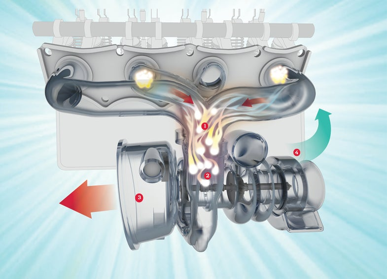 illustration of Two-In-One Turbocharger