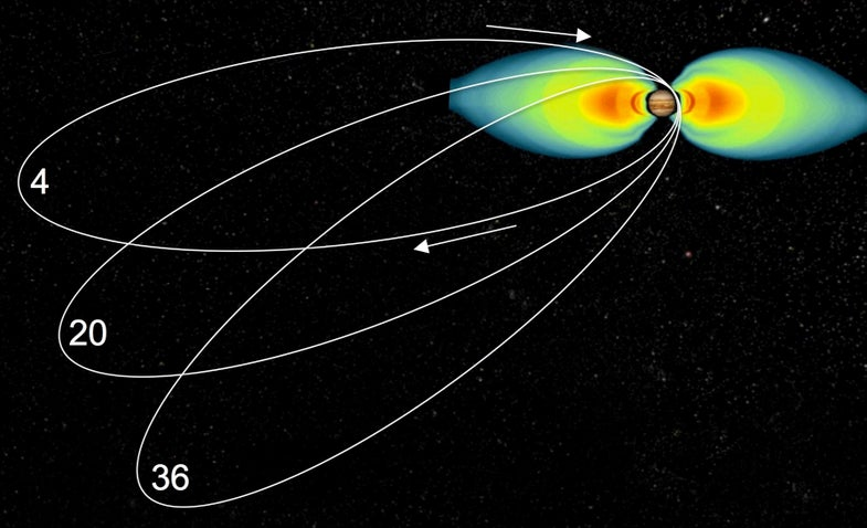 Juno's elliptical orbit will help it avoid Jupiter's most intense radiation.