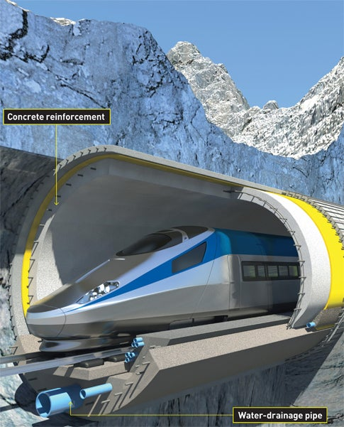 Extreme Engineering: A Tunnel Through The Alps
