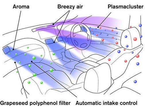 Automatic Aromatherapy to Keep Drivers Awake