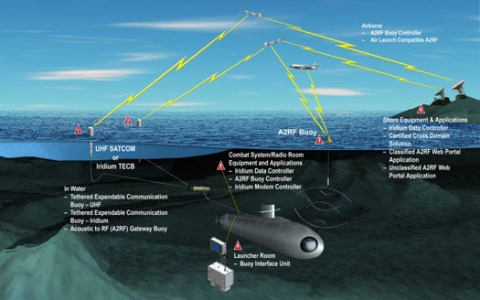 New Submarine Communications Scheme Will Bring Tweeting to the Ocean Depths
