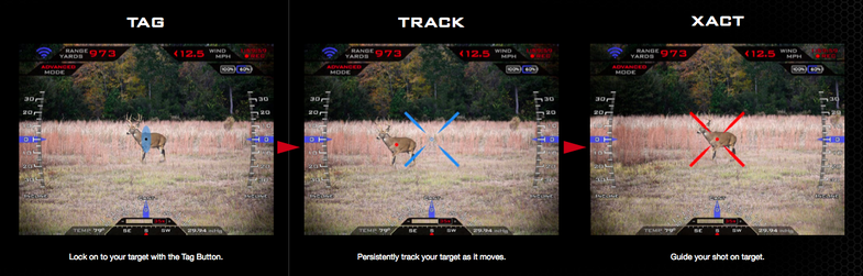The 'Intelligent' Rifle, Now With iPad App, Wi-Fi, Infallible Accuracy