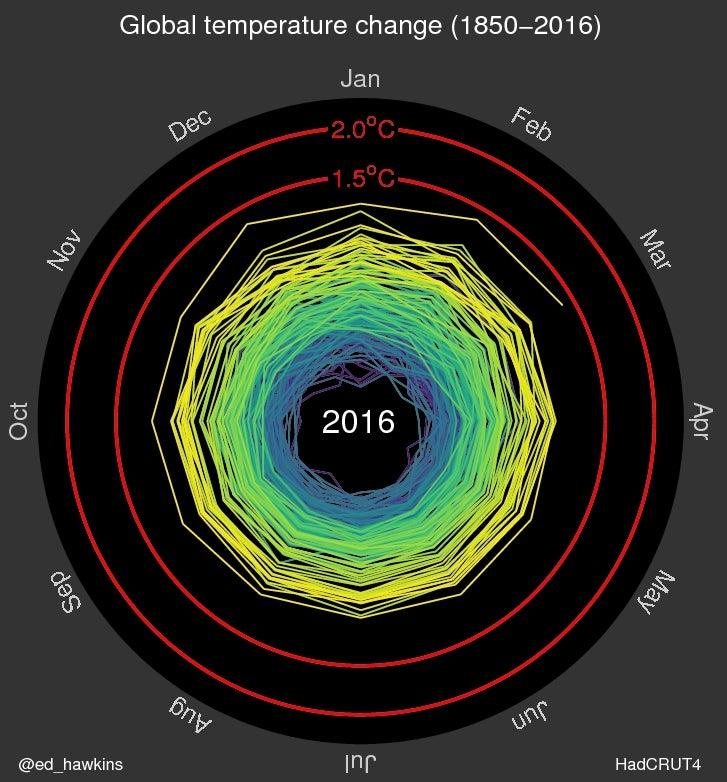 2016 Spiral
