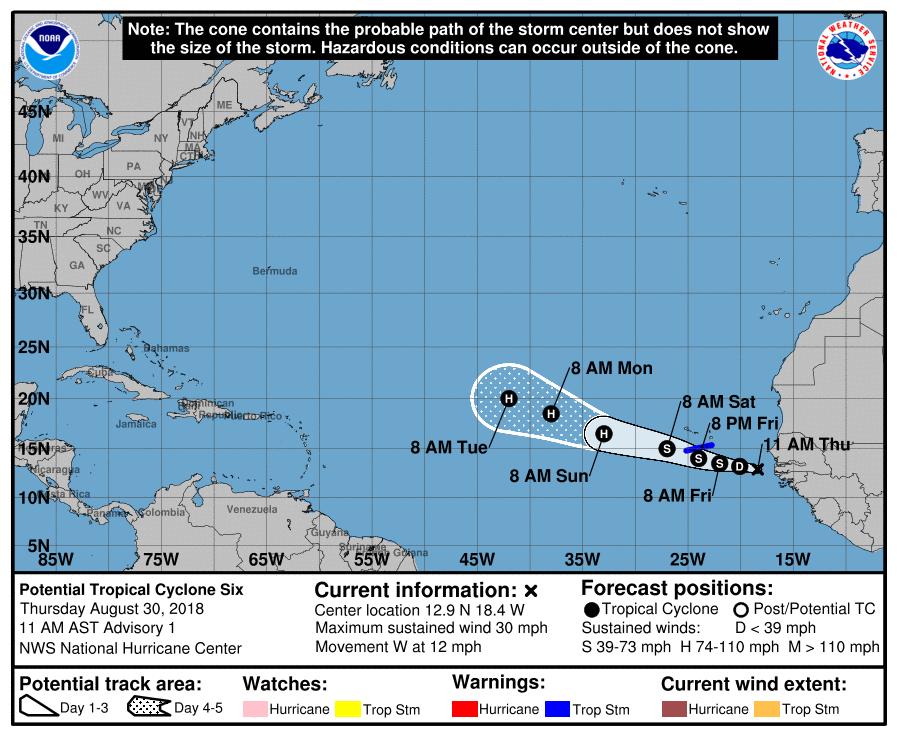 a hurricane forecast