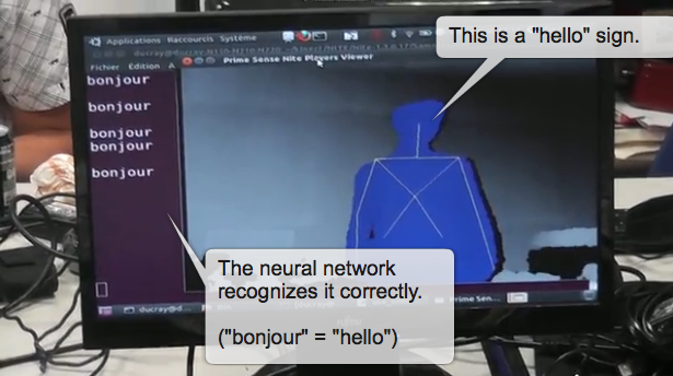 Video: Kinect Learns to Understand Sign Language