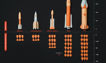 Whose is bigger? How all the Mars-bound rockets stack up