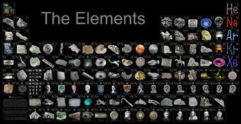 """elements"""