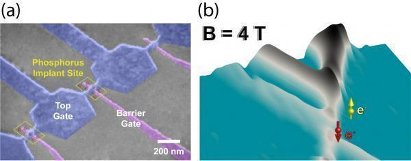 Tiniest Transistor Ever Runs Electric Current through a Single Atom
