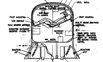 How the Air Force planned to put men on the moon