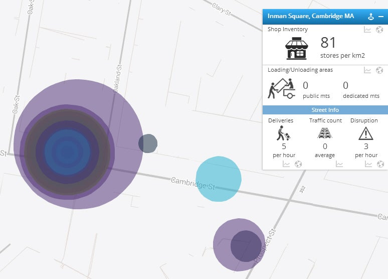 From MIT, A Tool For Mapping Crucial City Supply Chains