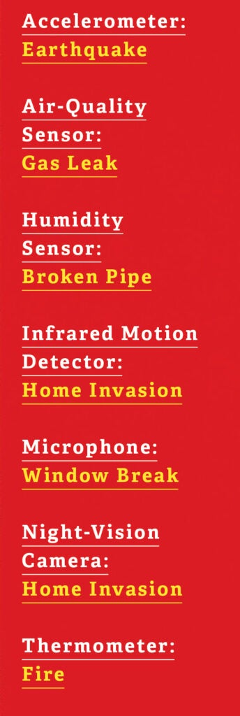 """""""Sensors"""