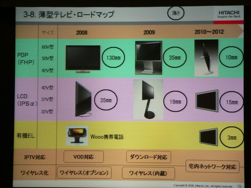 Hitachi's Incredible Shrinking TVs