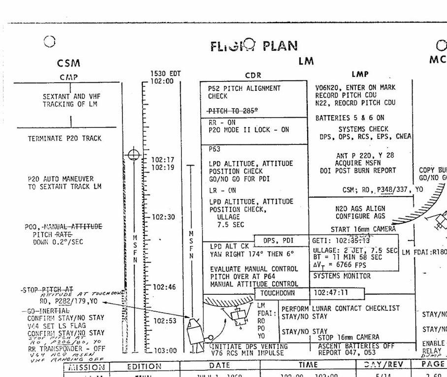 Check Out Apollo 11's Flight Plan