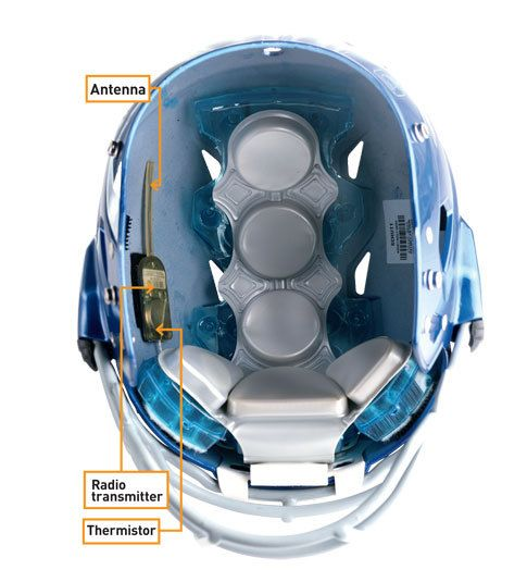 A Smart Football Helmet Monitors Players' Health