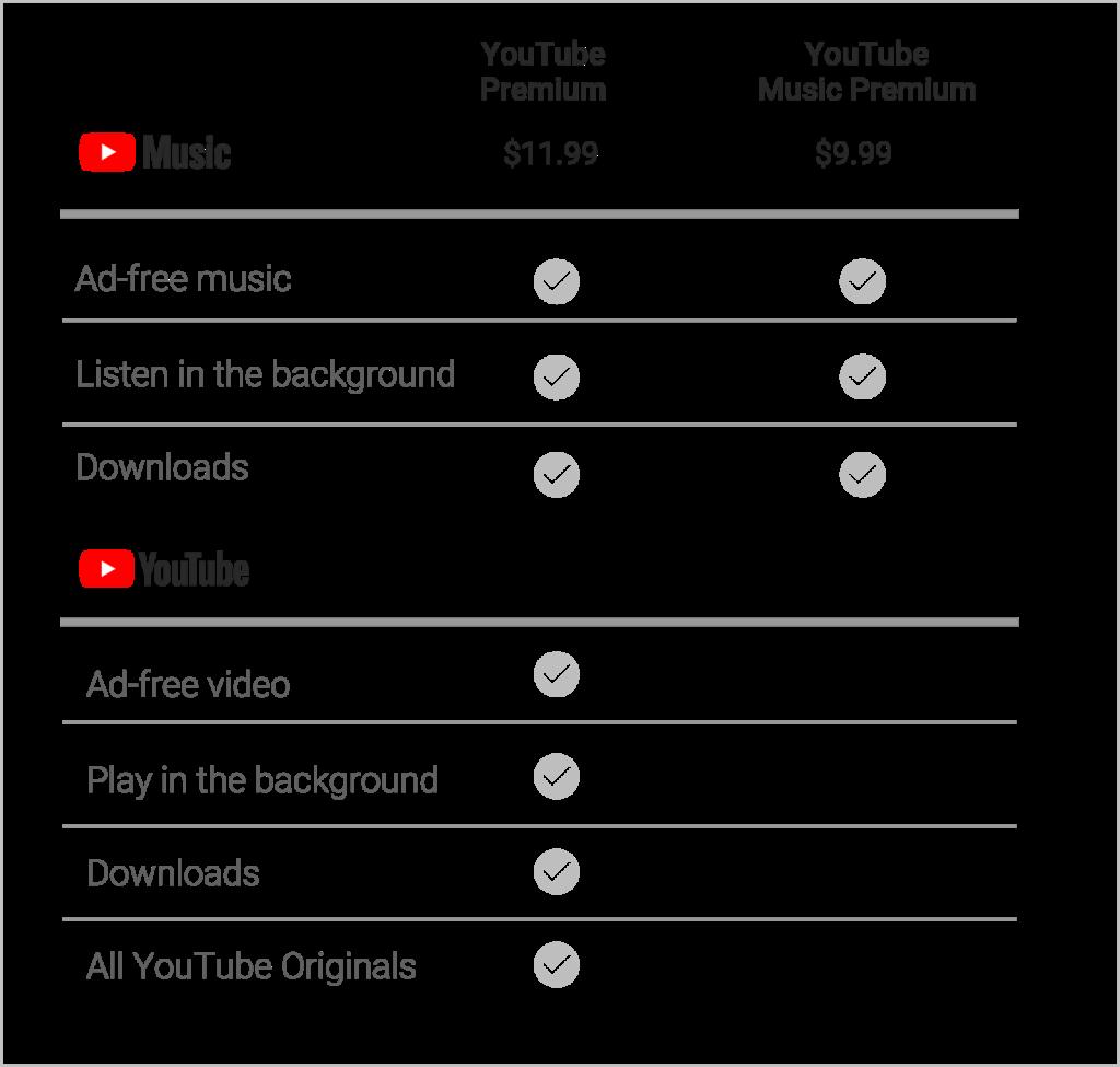 """YouTube"