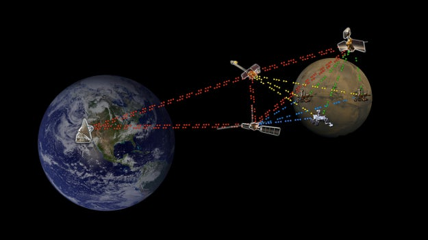 Resilient Space Internet Comes Down to Earth Gadgets with Android