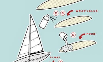 How To Make Your Own (Floating!) Concrete Boat