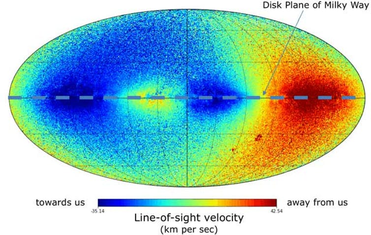 all-sky map of median velocities of stars
