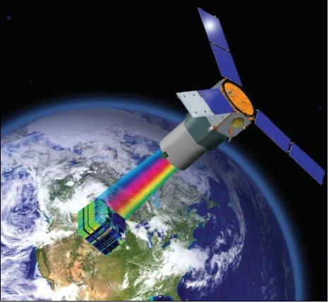 Prototype Hyperspectral Satellite Fast-Tracked to Begin Official Spy Work for Military