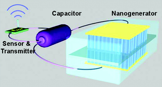 The First Self-Powering Nano-Device That Can Also Transmit Wireless Data