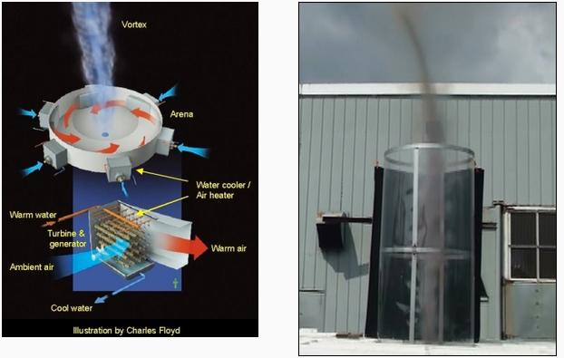 Peter Thiel's Latest Pet Project: Tornado-Powered Energy