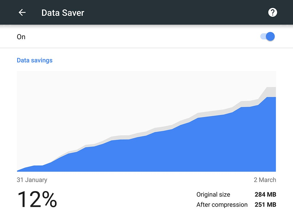 Chrome for Android data saver