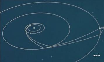 How do Planetary Flybys Work?