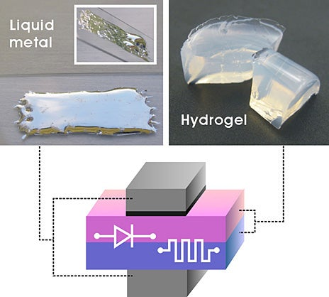 Squishy Bio-Electronics Could Make Better Implants and Brain-Machine Interface Controls