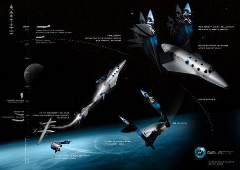 """SpaceShip"