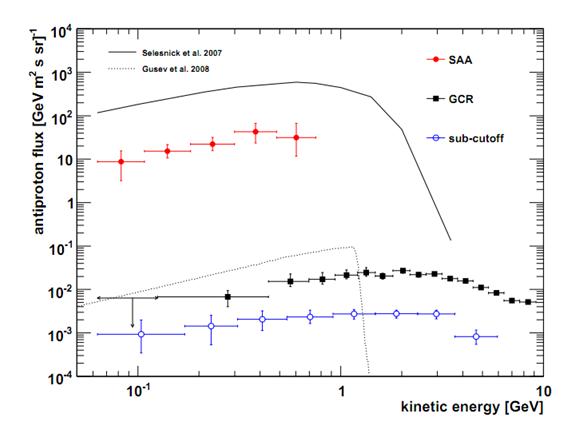 PAMELA Spacecraft Finds a Belt of Antimatter Around the Earth