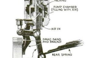 Innovations in Driving: Shock Absorbers