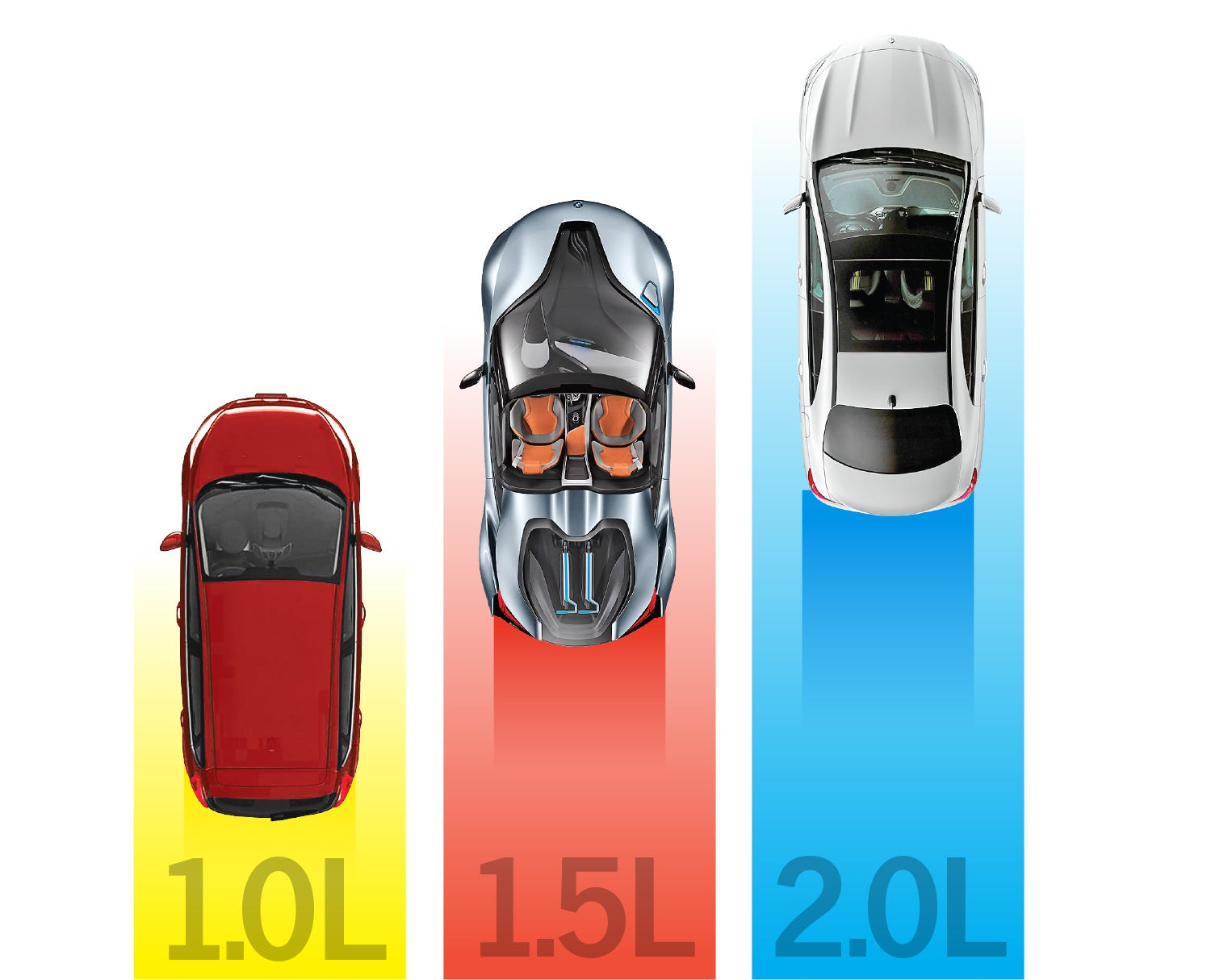 How New Cars Are Putting All Of Their Power In Half The Space