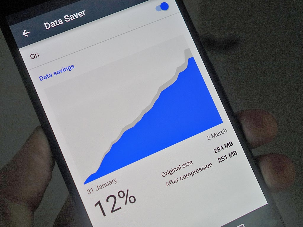 Data limits.